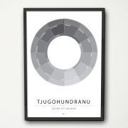 Årshjul - Tjugohundranu