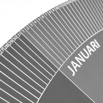 Datum i årshjul